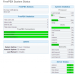 FreePBX System Status